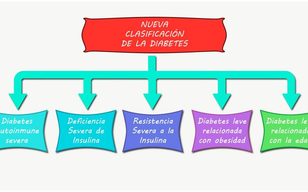 Nueva clasificación de la Diabetes