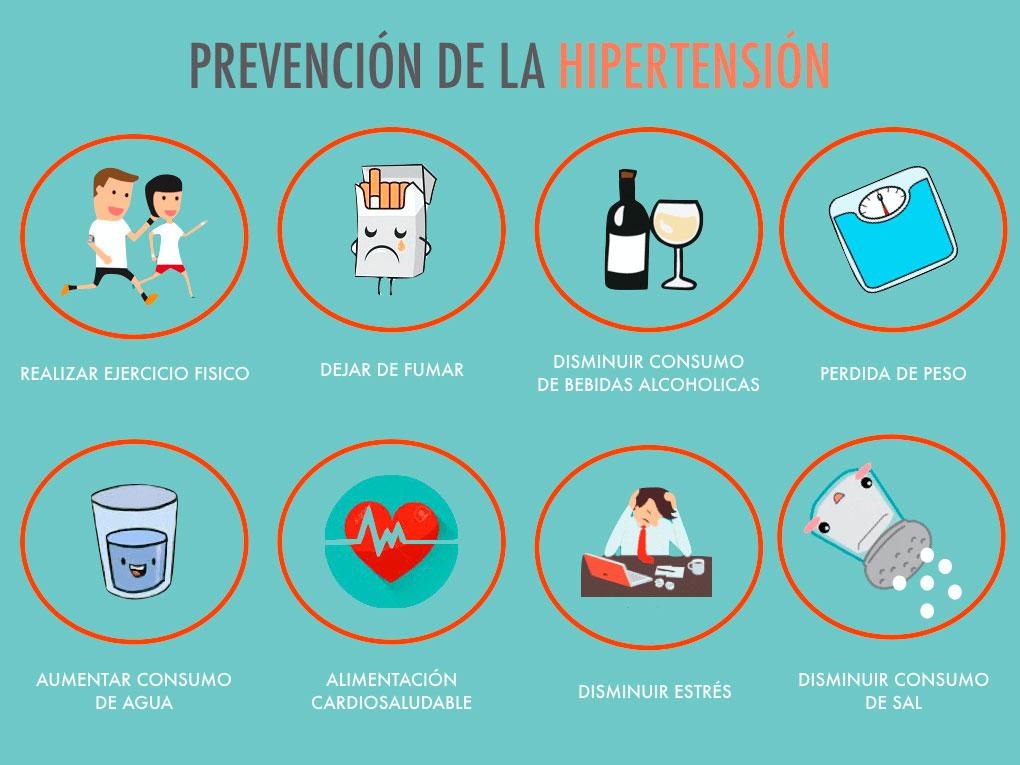 Recomendaciones para Hipertensos - La Cruz Azul